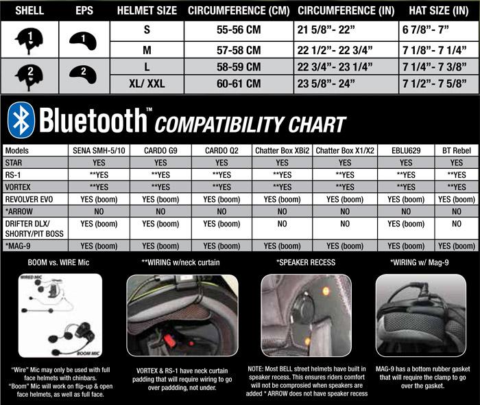 Bell Pit Boss Pin Helmet - Sportbike Track Gear